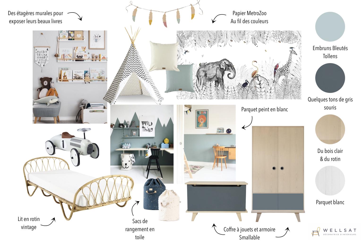2 Couleurs Papier Peint Dans Une Chambre une chambre, deux enfants : à chacun son espace ! | wellsat